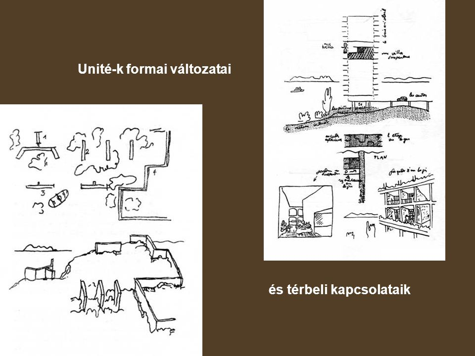 Unité-k formai változatai