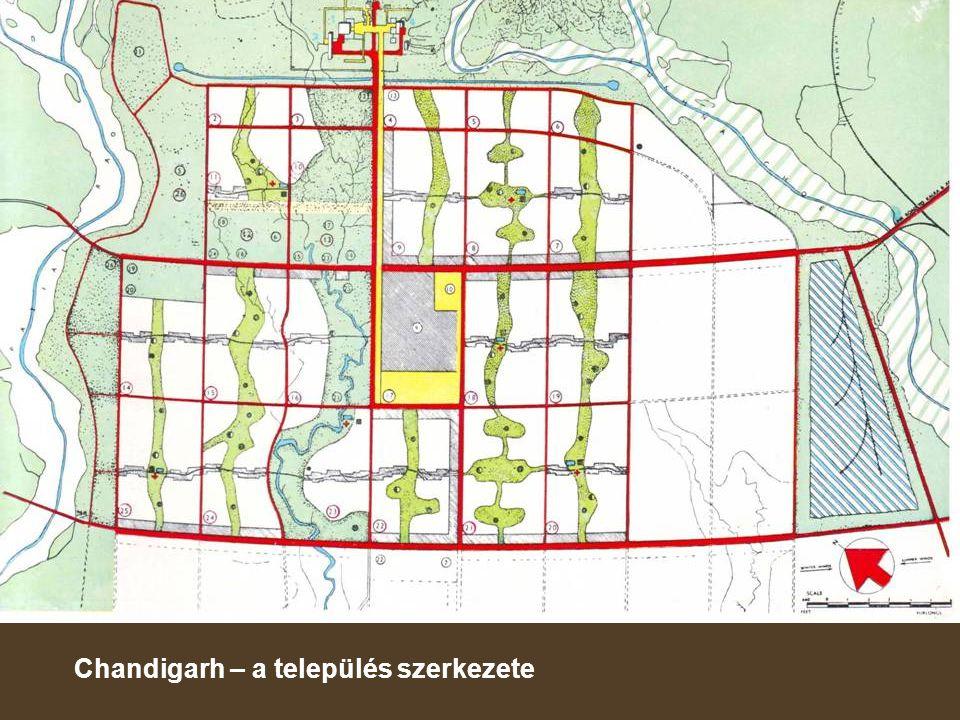 Chandigarh – a település szerkezete