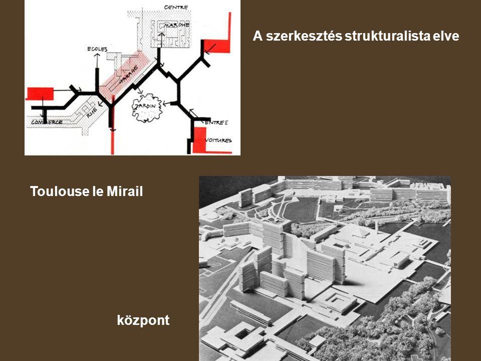 A szerkesztés strukturalista elve
