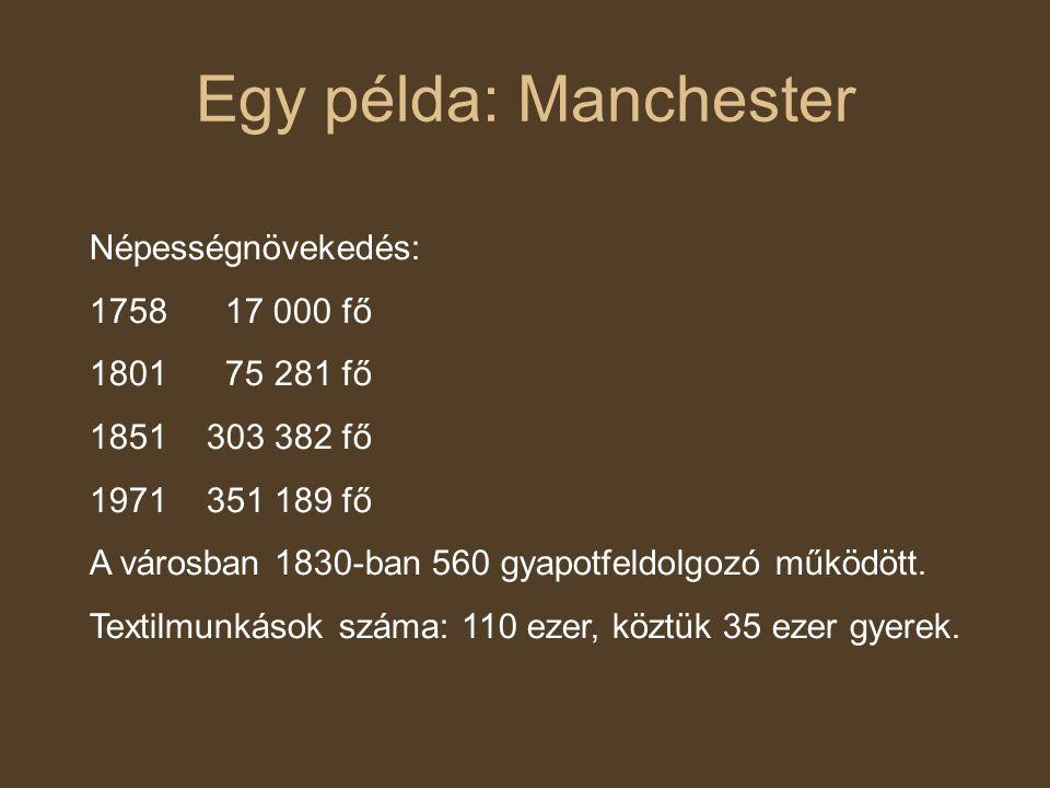 Egy példa: Manchester Népességnövekedés: 17 000 fő 1801 75 281 fő