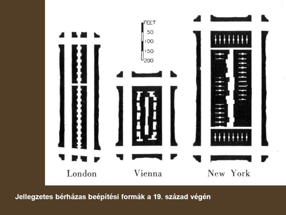 Jellegzetes bérházas beépítési formák a 19. század végén