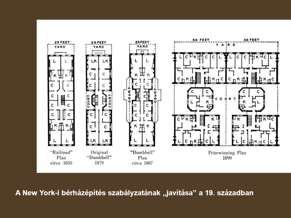 """A New York-i bérházépítés szabályzatának """"javítása a 19. században"""