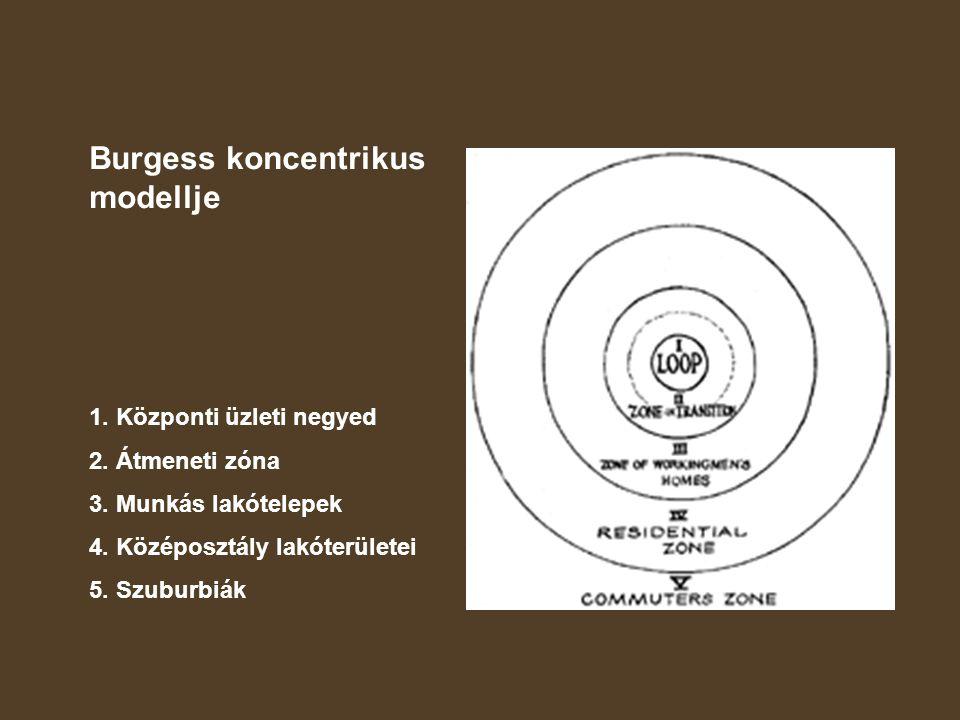Burgess koncentrikus modellje