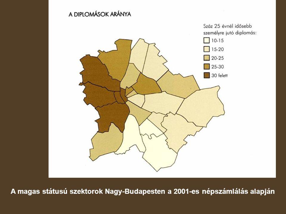 A magas státusú szektorok Nagy-Budapesten a 2001-es népszámlálás alapján