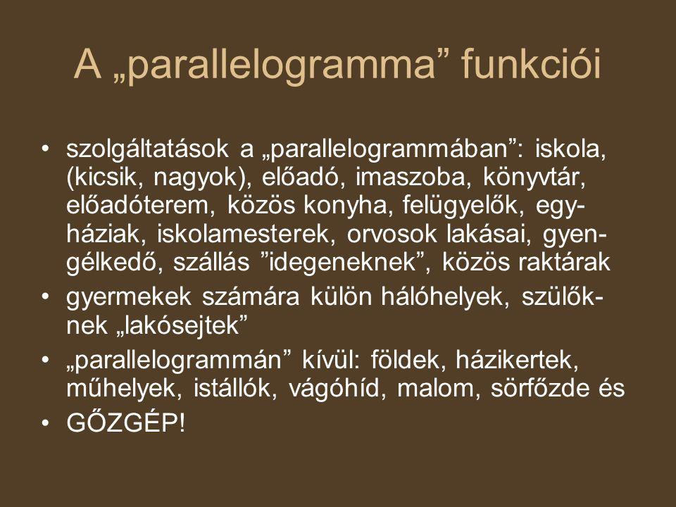 """A """"parallelogramma funkciói"""