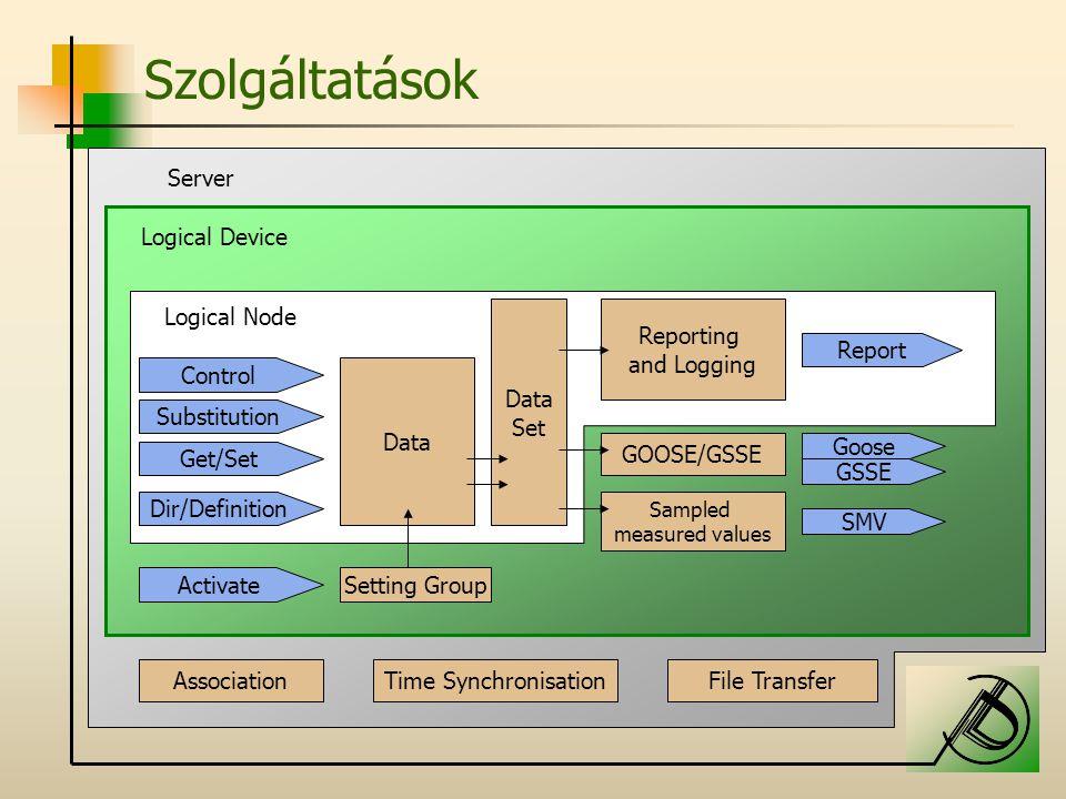 Szolgáltatások Server Logical Device Logical Node Data Set Reporting