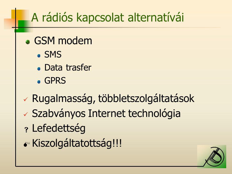 A rádiós kapcsolat alternatívái