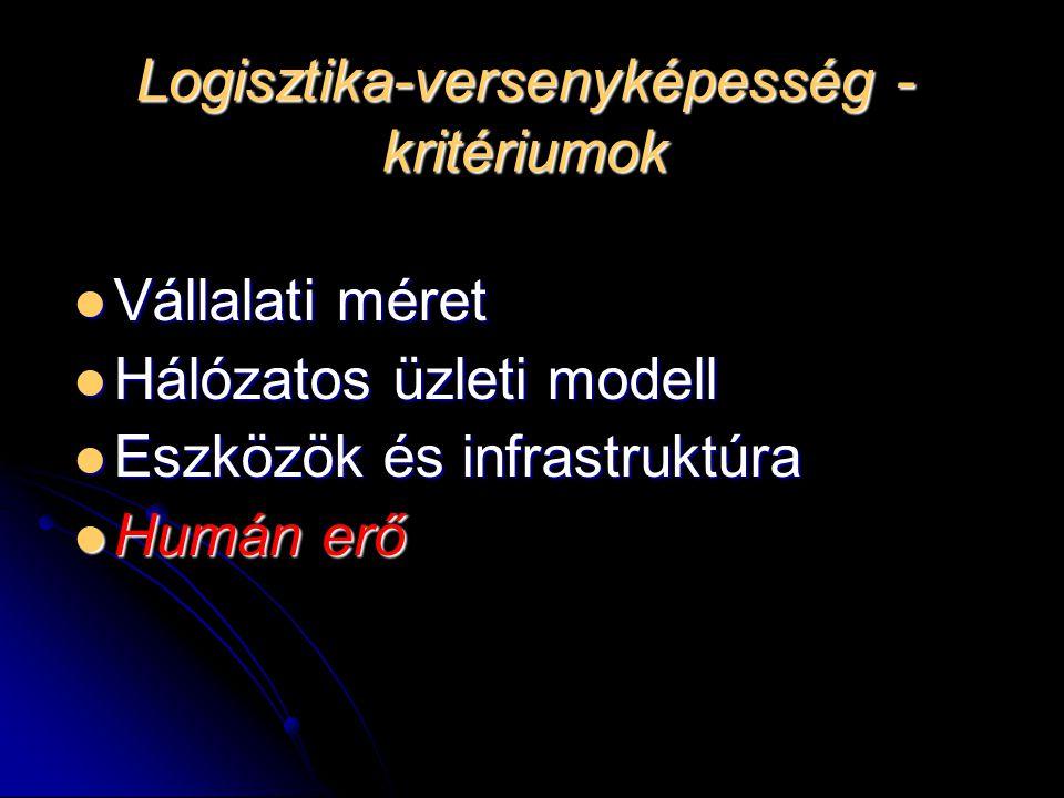 Logisztika-versenyképesség - kritériumok
