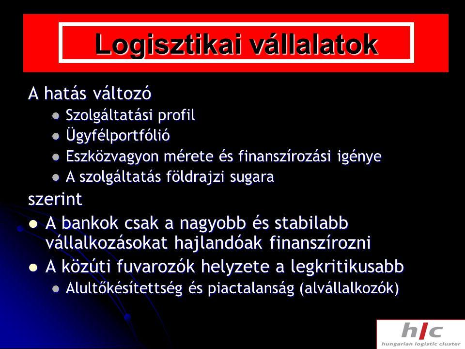 Logisztikai vállalatok