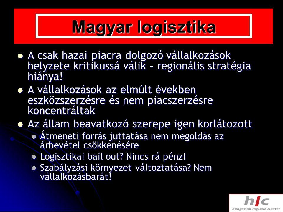 Magyar logisztika A csak hazai piacra dolgozó vállalkozások helyzete kritikussá válik – regionális stratégia hiánya!