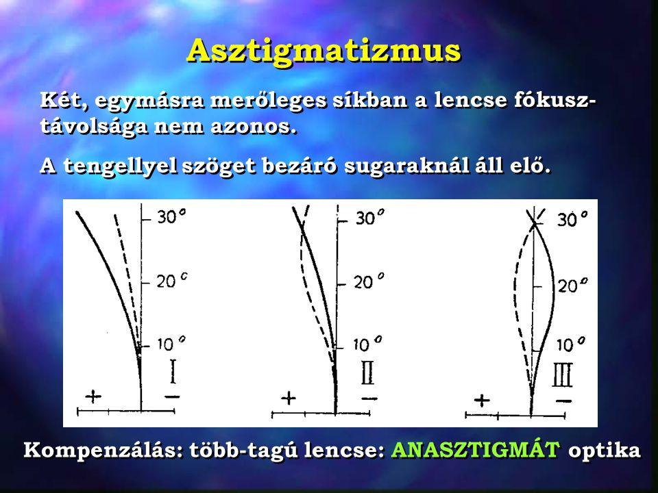 Asztigmatizmus Két, egymásra merőleges síkban a lencse fókusz-távolsága nem azonos. A tengellyel szöget bezáró sugaraknál áll elő.