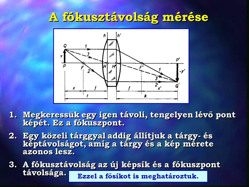A fókusztávolság mérése