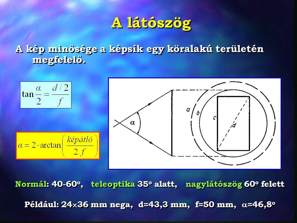A látószög A kép minősége a képsík egy köralakú területén megfelelő.