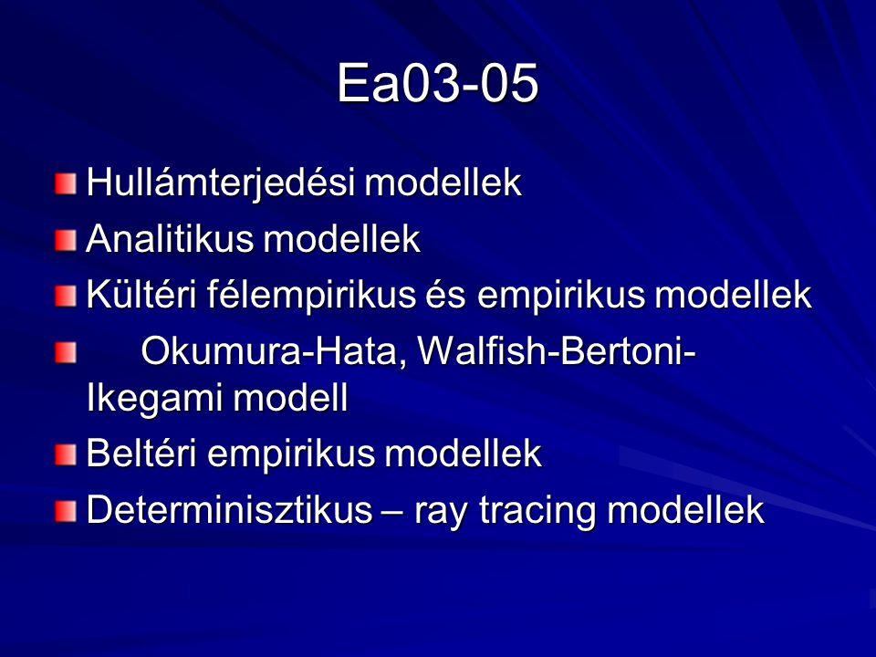 Ea03-05 Hullámterjedési modellek Analitikus modellek