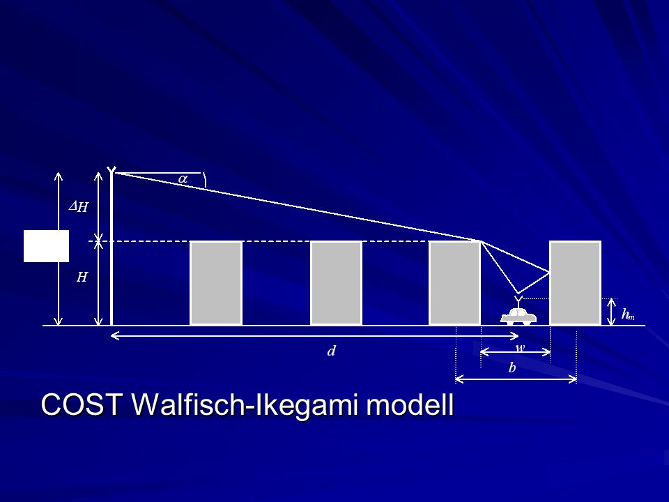 COST Walfisch-Ikegami modell