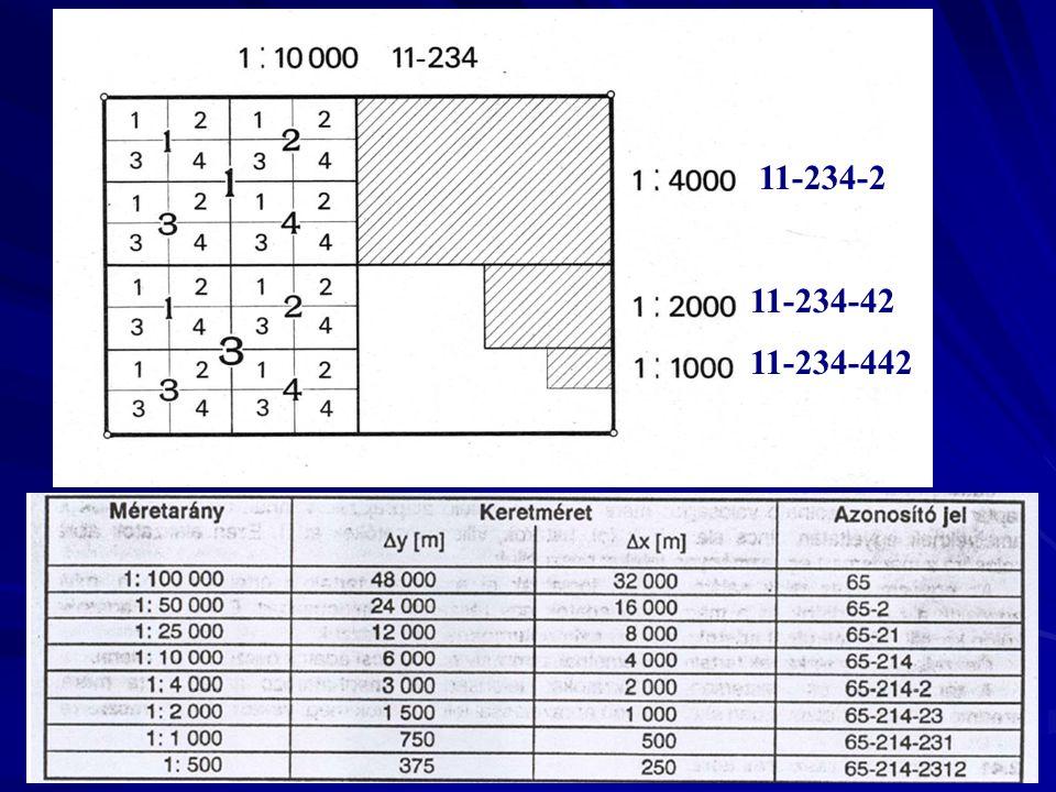 11-234-2 11-234-42 11-234-442