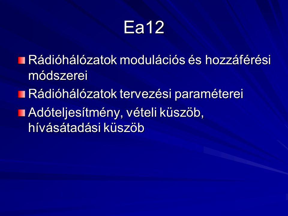 Ea12 Rádióhálózatok modulációs és hozzáférési módszerei