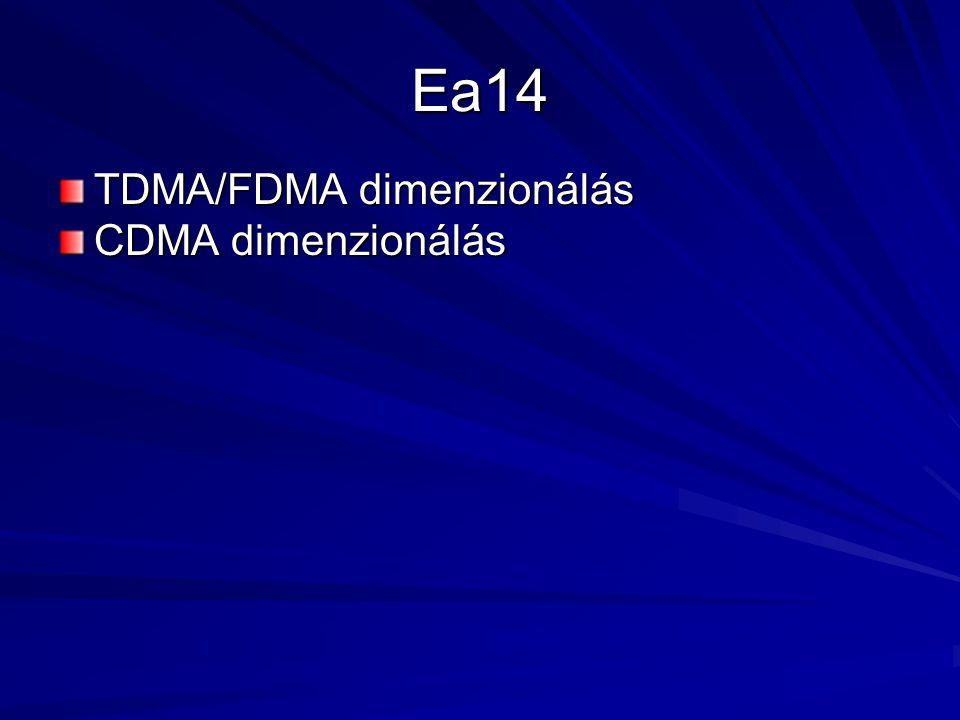 Ea14 TDMA/FDMA dimenzionálás CDMA dimenzionálás
