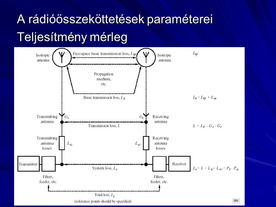 A rádióösszeköttetések paraméterei