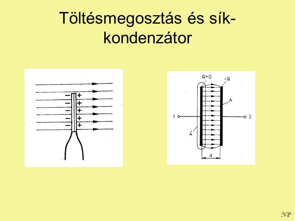 Töltésmegosztás és sík-kondenzátor
