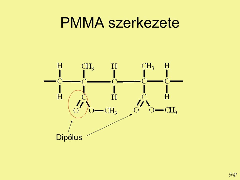 PMMA szerkezete Dipólus