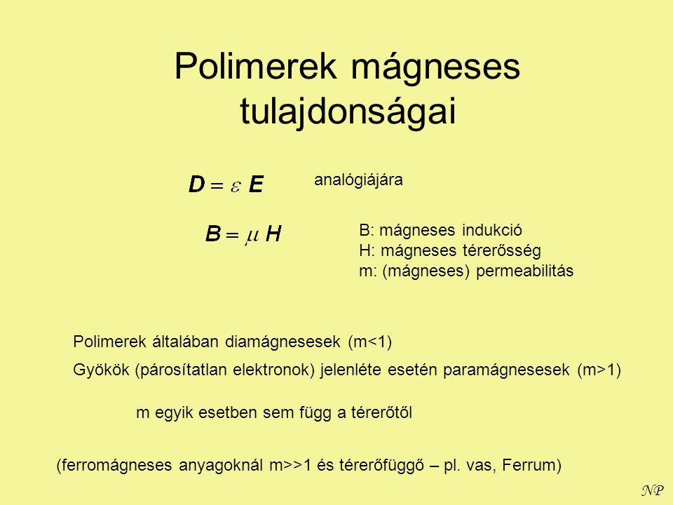 Polimerek mágneses tulajdonságai