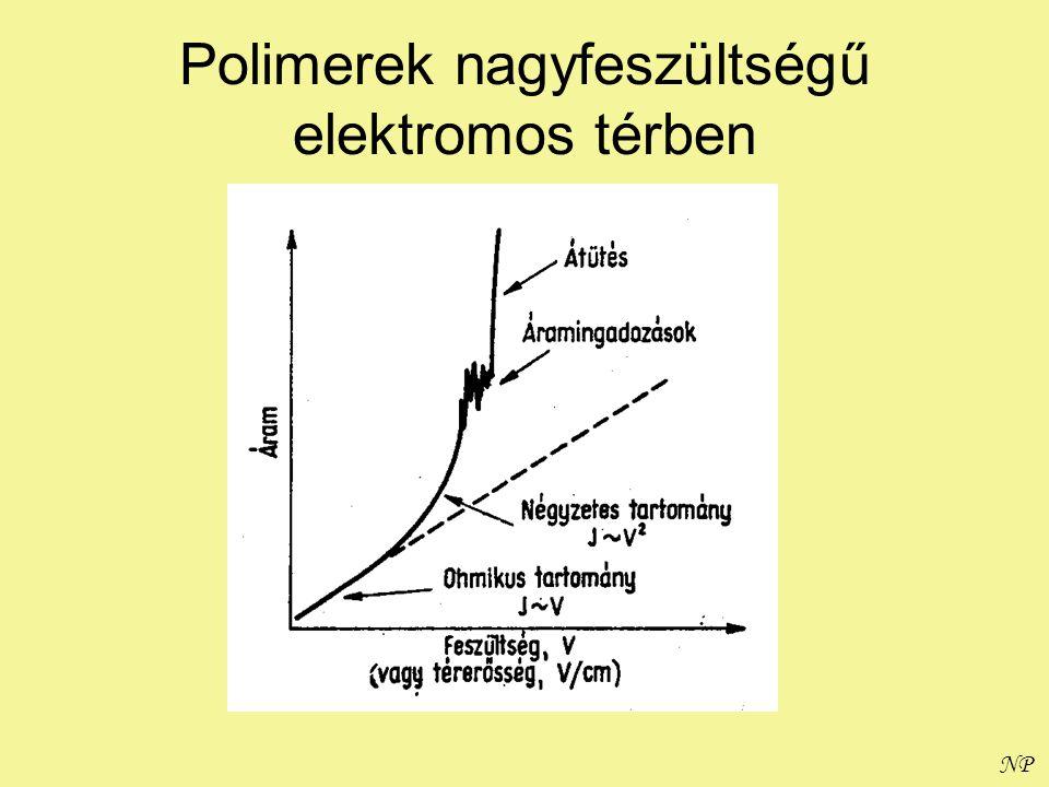 Polimerek nagyfeszültségű elektromos térben