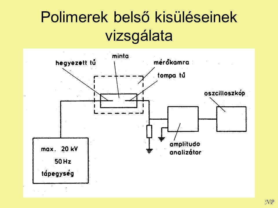 Polimerek belső kisüléseinek vizsgálata