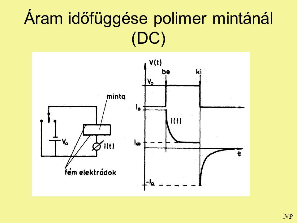 Áram időfüggése polimer mintánál (DC)