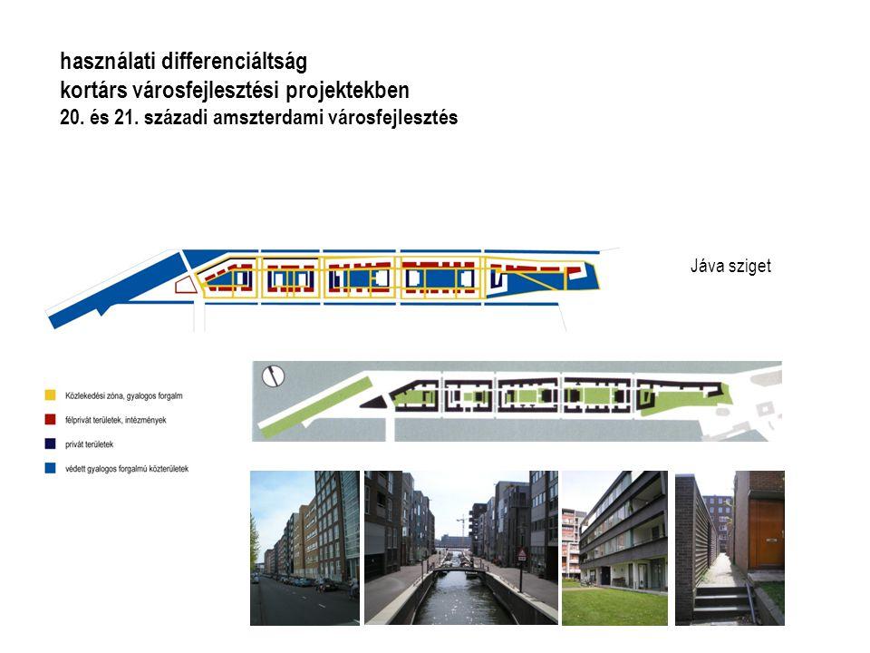 használati differenciáltság kortárs városfejlesztési projektekben