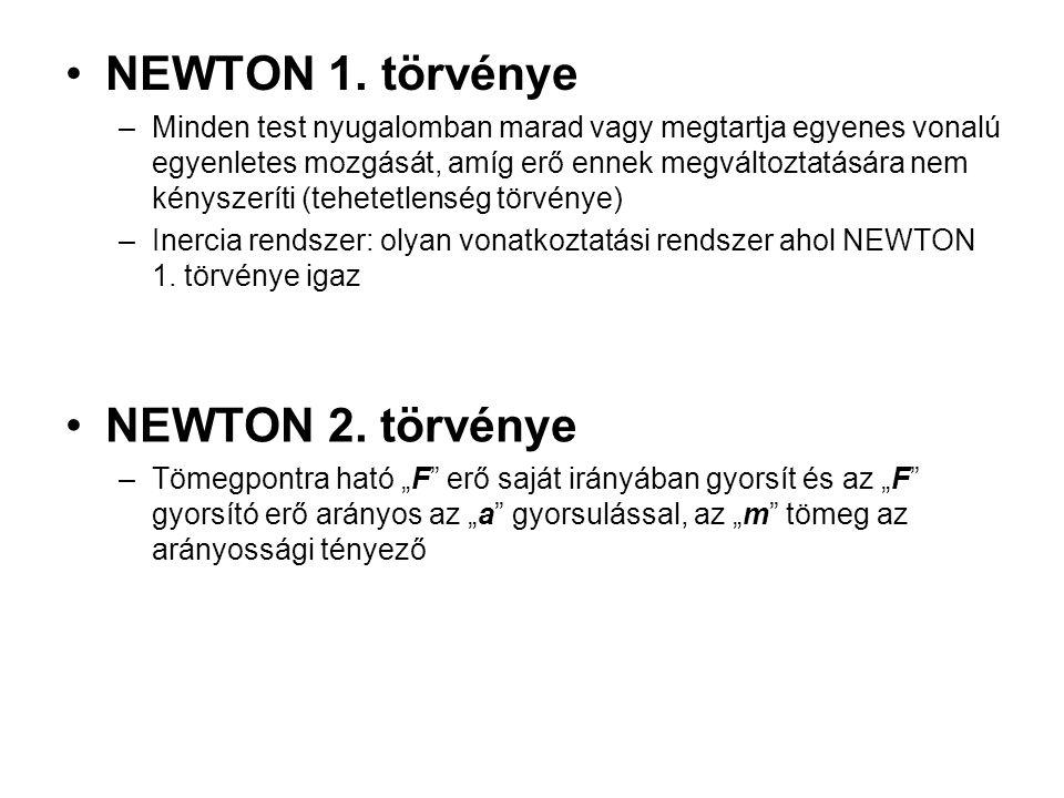NEWTON 1. törvénye NEWTON 2. törvénye