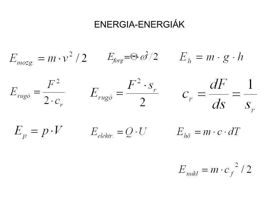 ENERGIA-ENERGIÁK