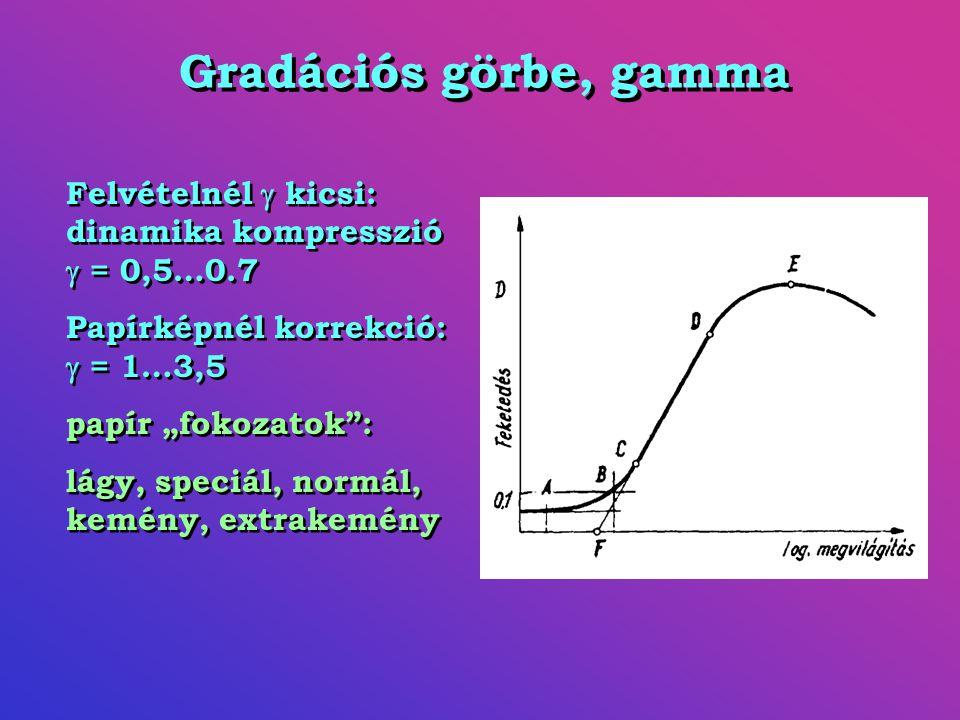 Gradációs görbe, gamma Felvételnél  kicsi: dinamika kompresszió  = 0,5…0.7. Papírképnél korrekció:  = 1…3,5.