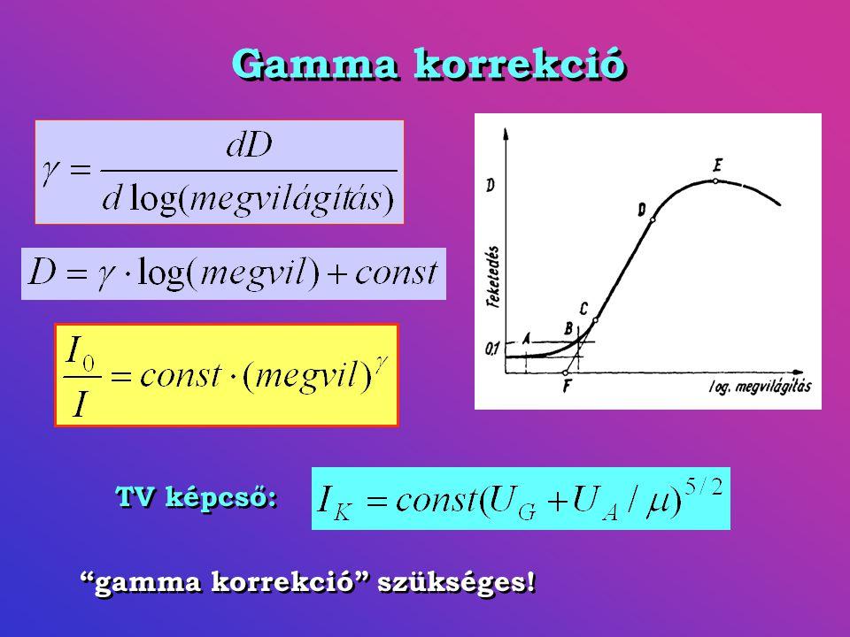 Gamma korrekció TV képcső: gamma korrekció szükséges!
