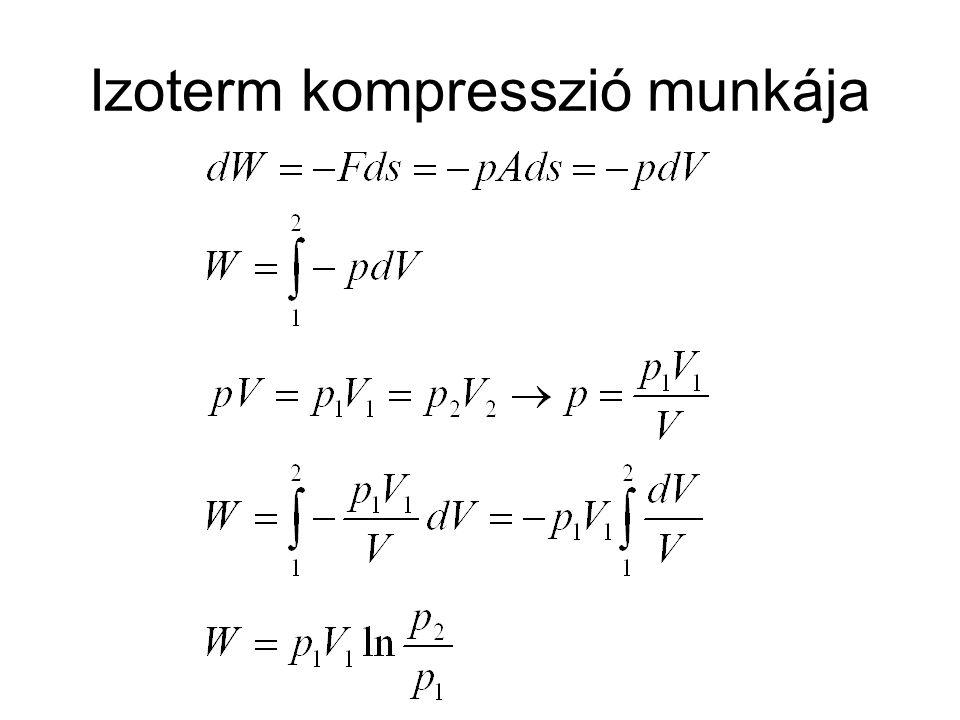 Izoterm kompresszió munkája