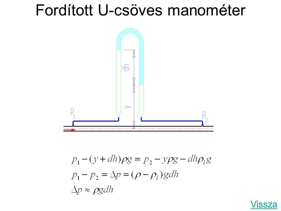 Fordított U-csöves manométer