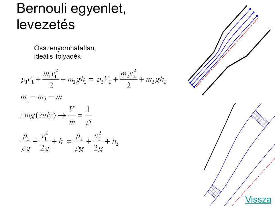 Bernouli egyenlet, levezetés