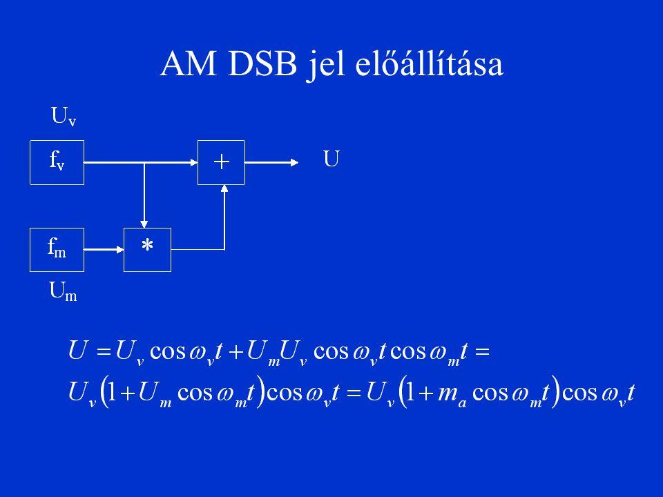 AM DSB jel előállítása