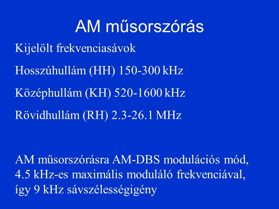 AM műsorszórás Kijelölt frekvenciasávok Hosszúhullám (HH) 150-300 kHz