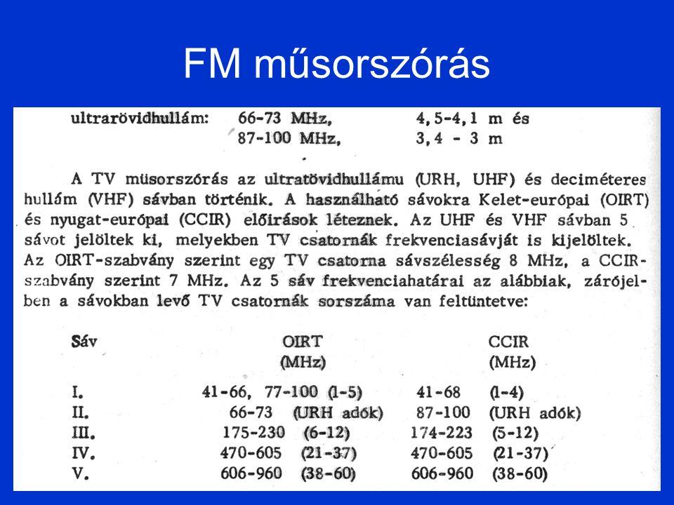 FM műsorszórás