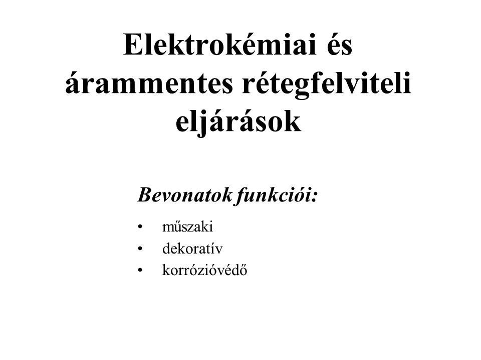 Elektrokémiai és árammentes rétegfelviteli eljárások