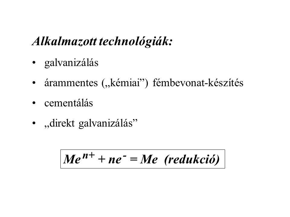 Alkalmazott technológiák: