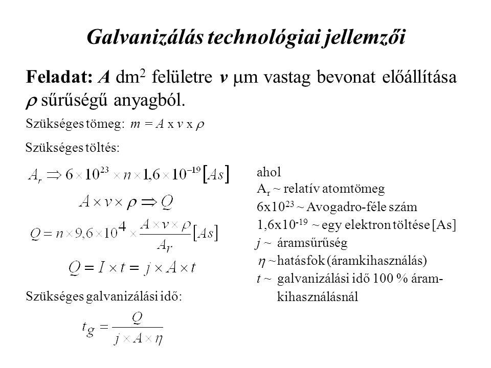 Galvanizálás technológiai jellemzői