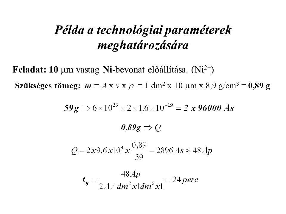 Példa a technológiai paraméterek meghatározására