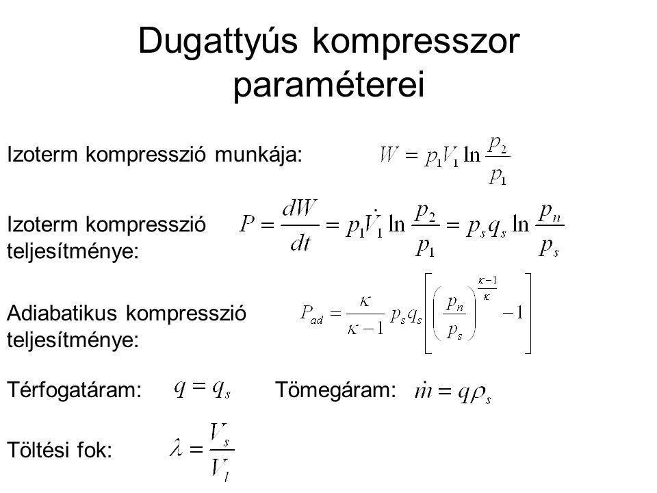 Dugattyús kompresszor paraméterei