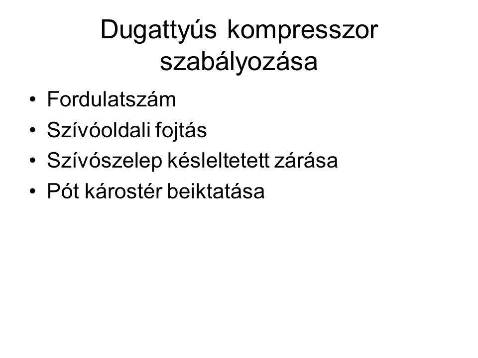 Dugattyús kompresszor szabályozása