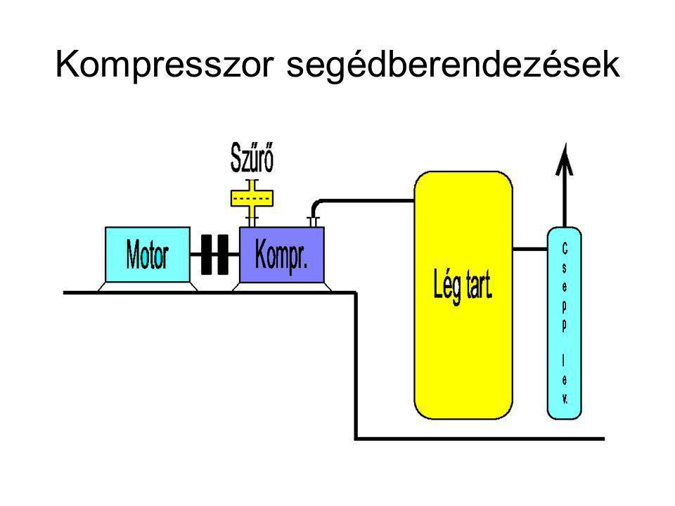 Kompresszor segédberendezések