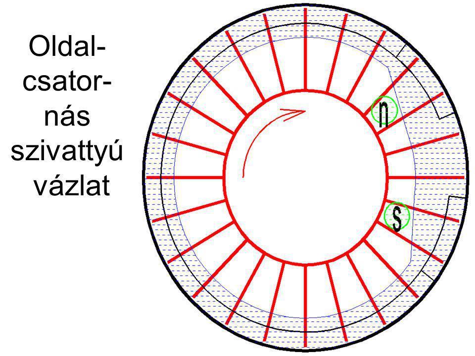 Oldal- csator- nás szivattyú vázlat