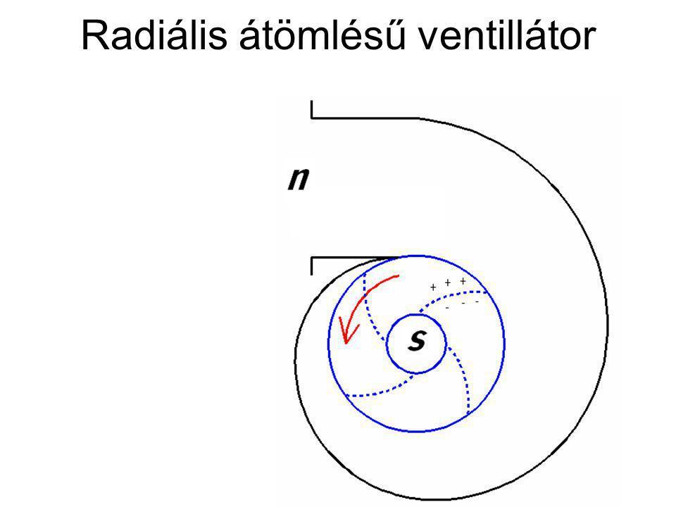 Radiális átömlésű ventillátor