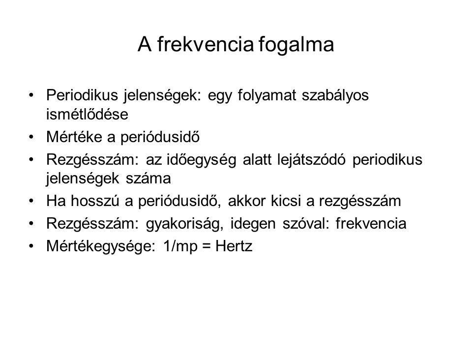 A frekvencia fogalma Periodikus jelenségek: egy folyamat szabályos ismétlődése. Mértéke a periódusidő.
